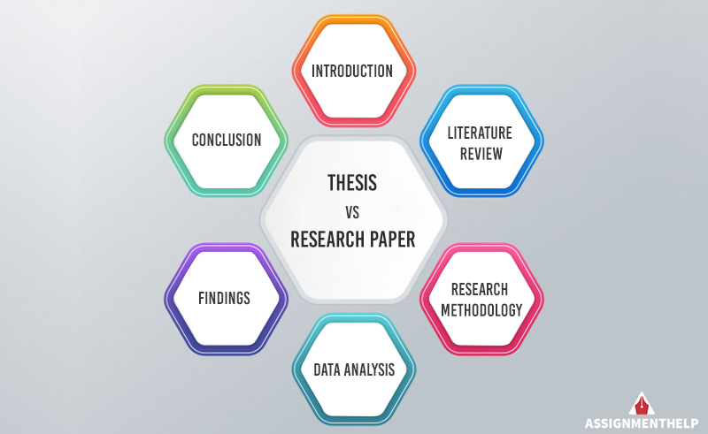 Thesis vs. Research Paper